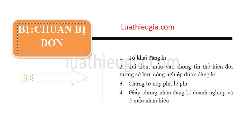 đăng ký bảo hộ nhãn hiệu tại Bắc Ninh nhanh