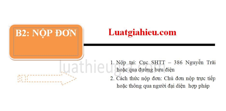 Đăng ký bảo hộ nhãn hiệu trọn gói tại Bắc Ninh