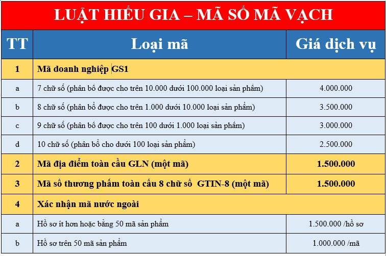 Giá dịch vụ đăng ký mã số mã vạch