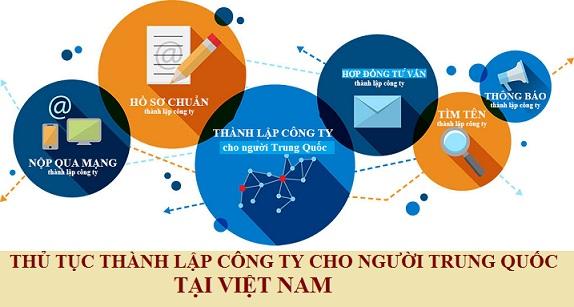 Thủ tục thành lập công ty cho người Trung Quốc tại Việt Nam